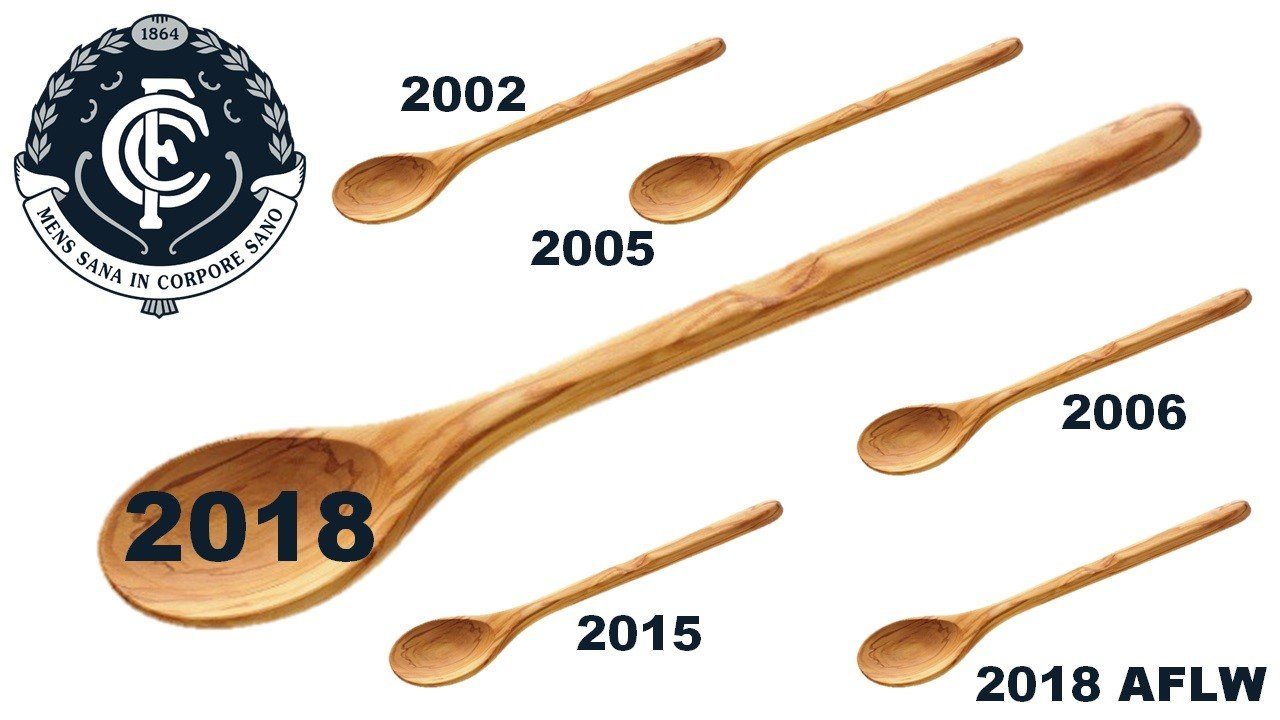 AFL Wooden Spoon 2019 Betting