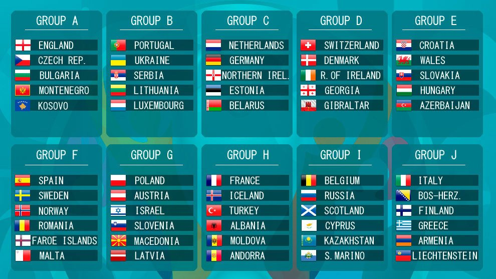 Euro2020_qualifying