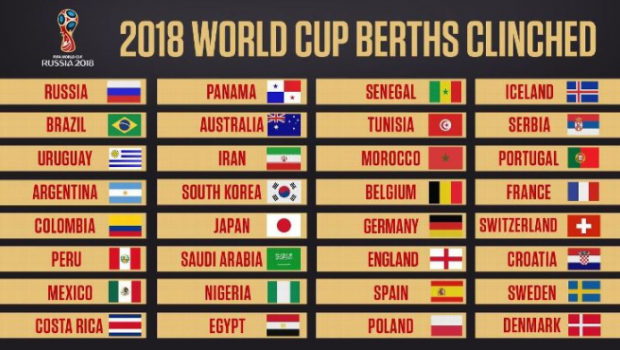 world_cup_draw_2018