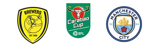 Carabao Cup Burton Albion vs Man City